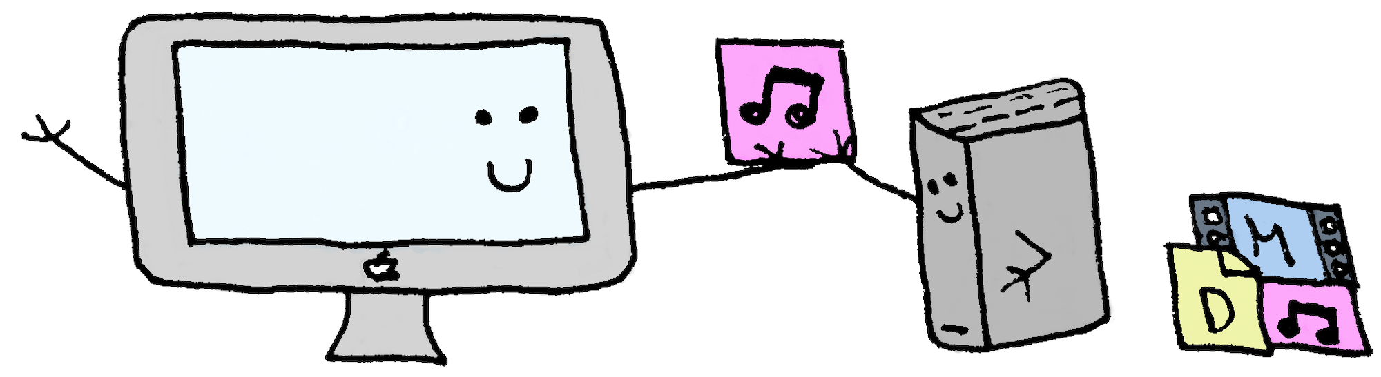 A cartoon depicting a smiling computer passing files to his external hard drive buddy for safe keeping