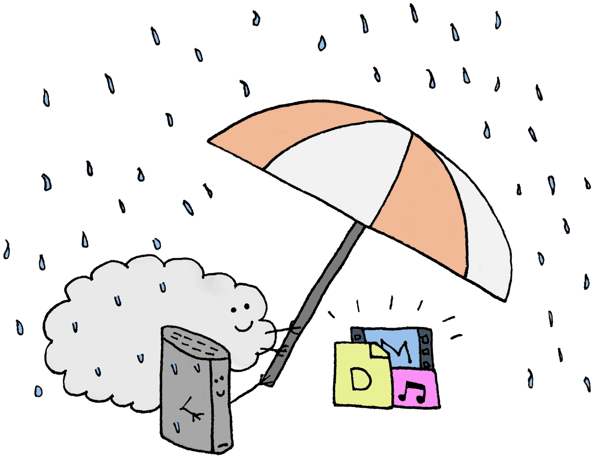 A cartoon of our smiling cloud and external hard drive characters from before, this time shielding the files from rain using a massive umbrella